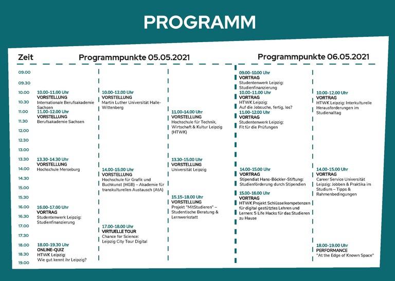 Digitale Infotage Programmübersicht